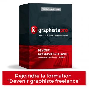 Formation en ligne graphisme